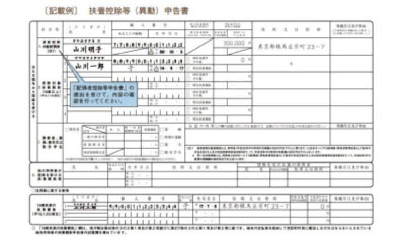 年少扶養親族が記載されている扶養控除等(異動)申告書の記載例 (出典:国税庁)