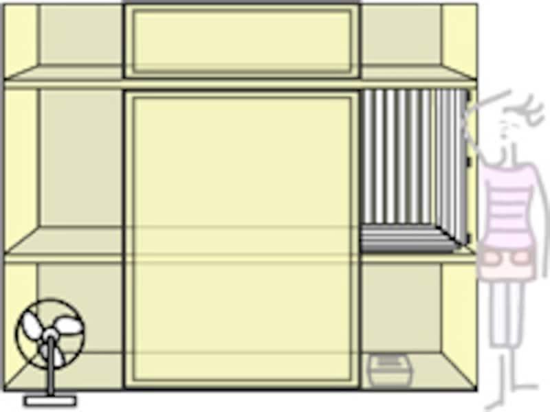 押入れ収納術の基本