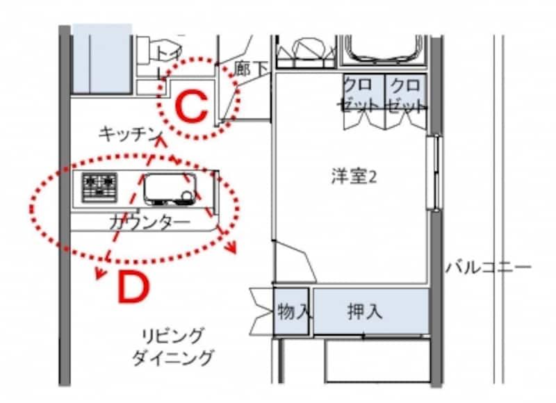 【図3】キッチン部分の拡大図。冷蔵庫の位置(C)やキッチン形式(D)に注目。