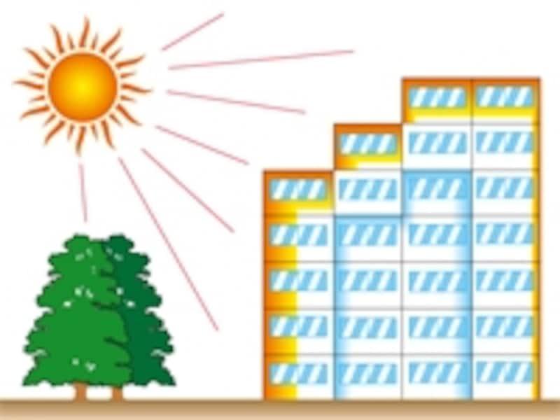 同じマンション内でも住戸の位置によって温熱環境にはかなりの差があるようです。これも家選びのひとつの基準だといえるかも