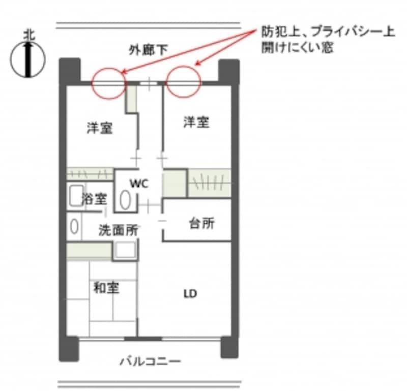 【図2】外廊下型マンションの中住戸の間取り例。外廊下(共用廊下)側の窓は開けにくい