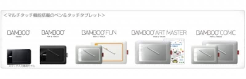 ペンタブレットの標準モデル「Bambooシリーズ」
