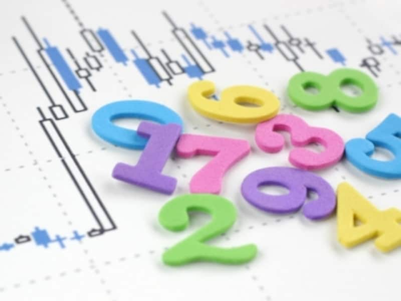 長期にわたりお金を市場に投じることで大きな成長を期待できる