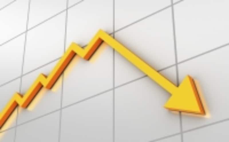 株価急落後の反発を狙うのが逆張り投資