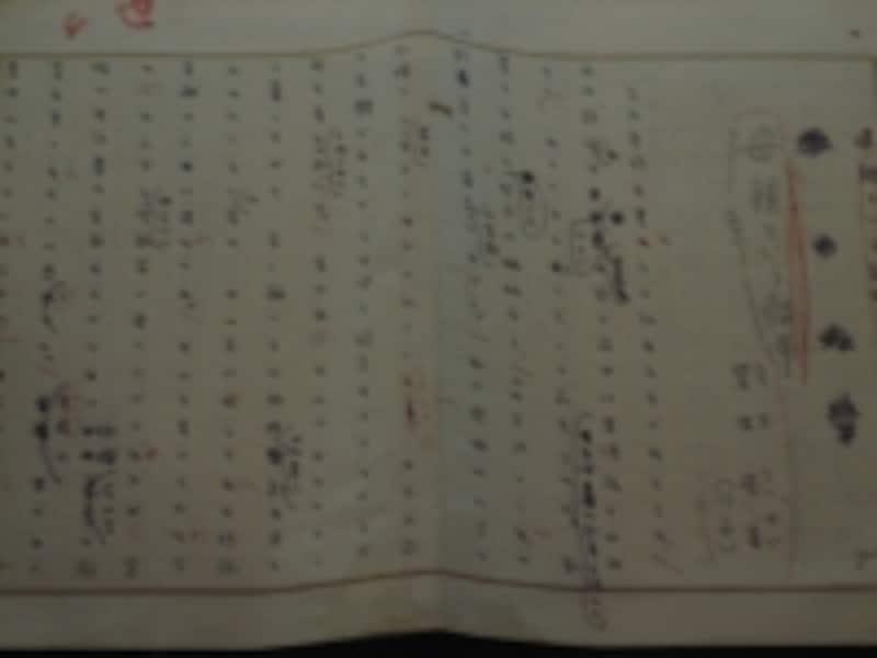 犀星の原稿