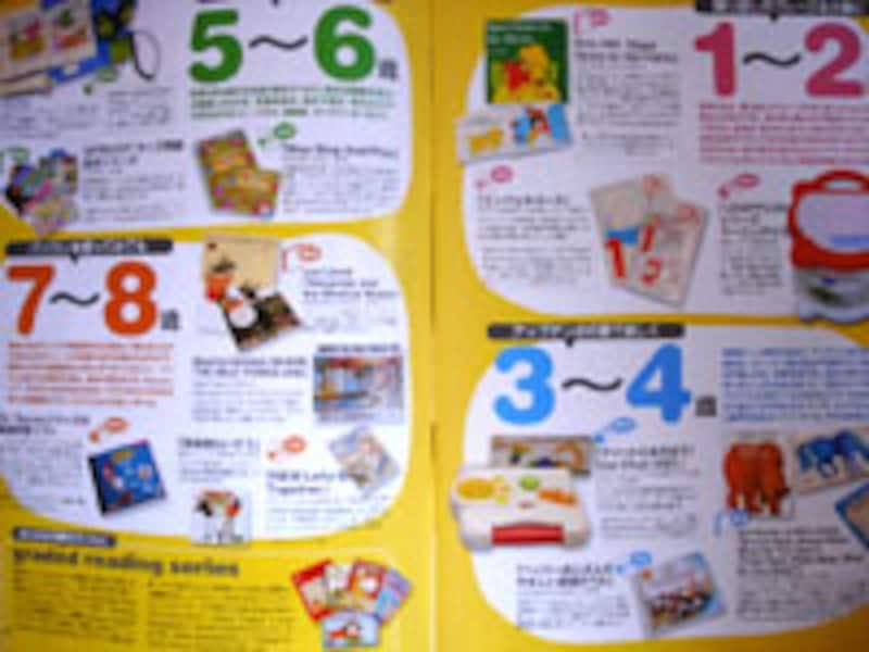 子どもの発達段階に合っている教材・知育玩具・多読用絵本の紹介が載っている。