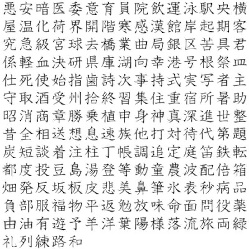 漢字練習プリント 小学3年生4年生  小学3年生で習う漢字200字の一覧