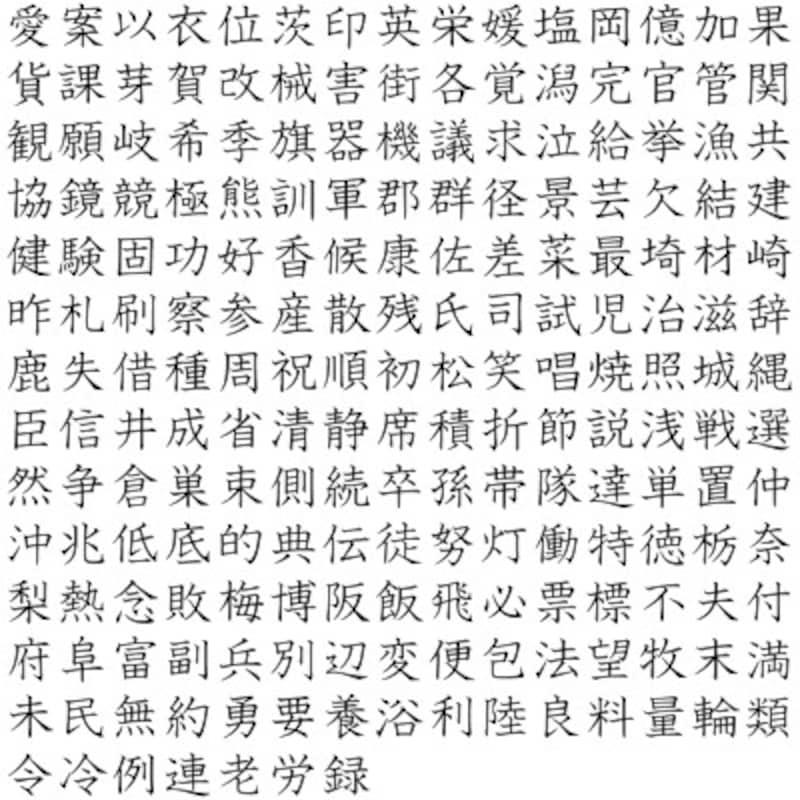 漢字練習プリント 小学3年生4年生  小学4年生で習う漢字202字の一覧