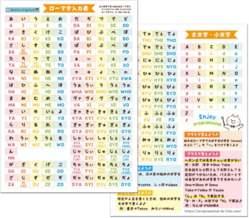 プログラミングdeキッズローマ字入力表テンプレート
