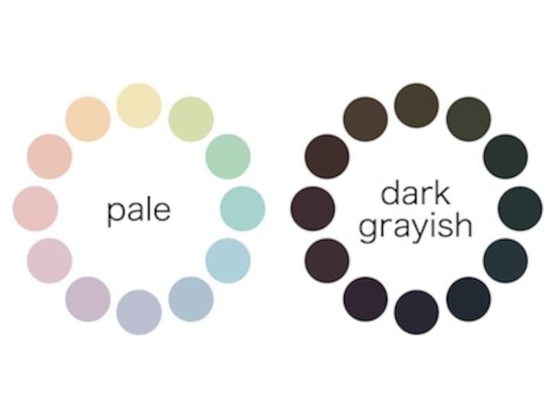 明度の高い色(明るい色)は、見た目に軽く、柔らかく感じ、膨らんで見えます。明度の低い色(暗い色)は、重く、硬く感じ、縮んで見えます。