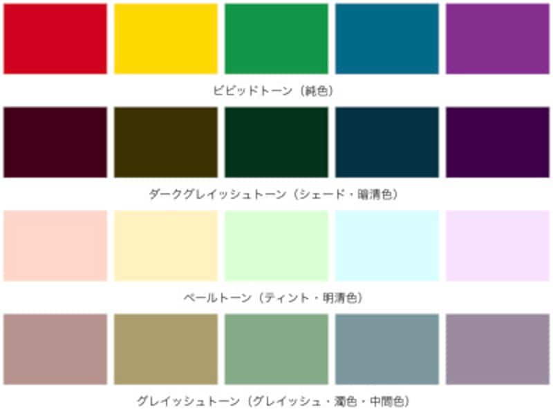 同じ色でも、トーンが違うと異なる印象を与えます