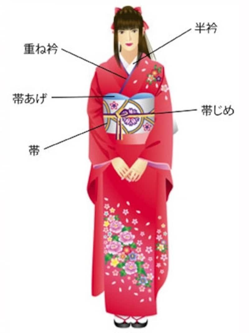 着物は、帯や小物との色づかいが印象を左右します。