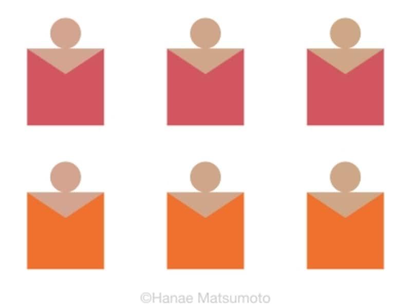 上段は赤(ルージュ)、下段はオレンジ(マンダリン)肌色は、左側はピンク系、中央はナチュラル系、右側はオークル系