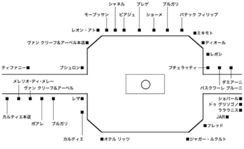ヴァンドーム広場周辺地図