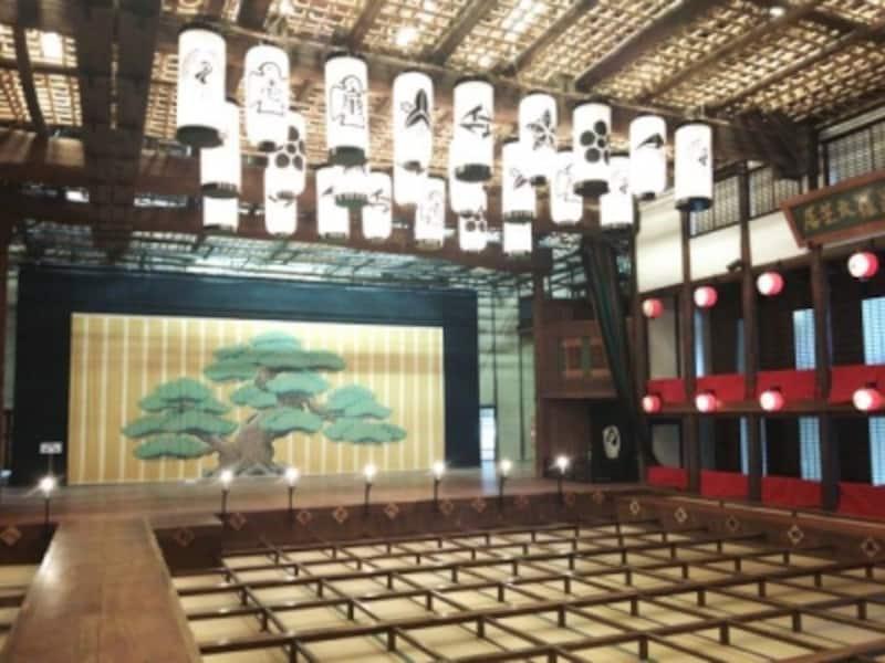 旧金毘羅大芝居(金丸座)