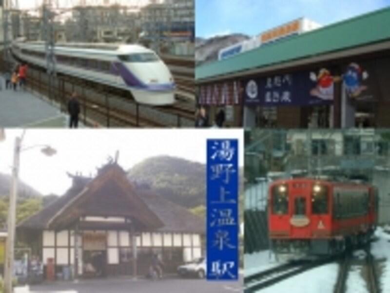 大内宿への鉄道アクセス
