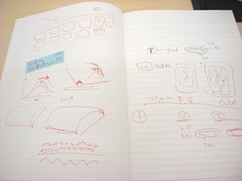 コクヨS&T キャンパスノート