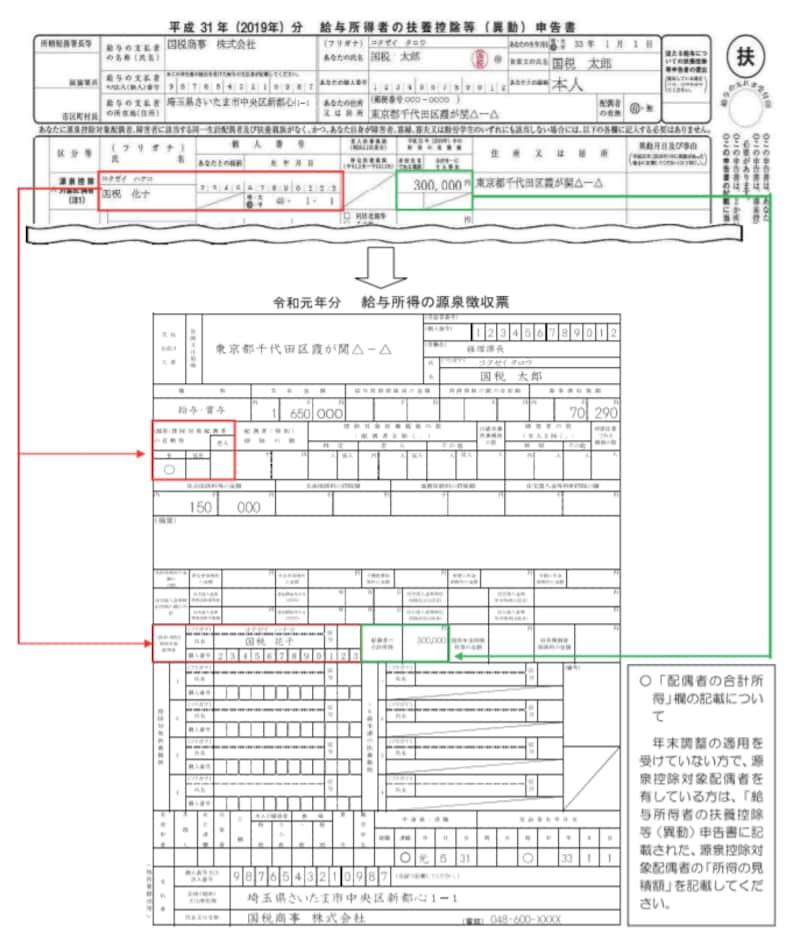 令和元年中途退職した方の源泉徴収票記載例(出典:国税庁資料より)