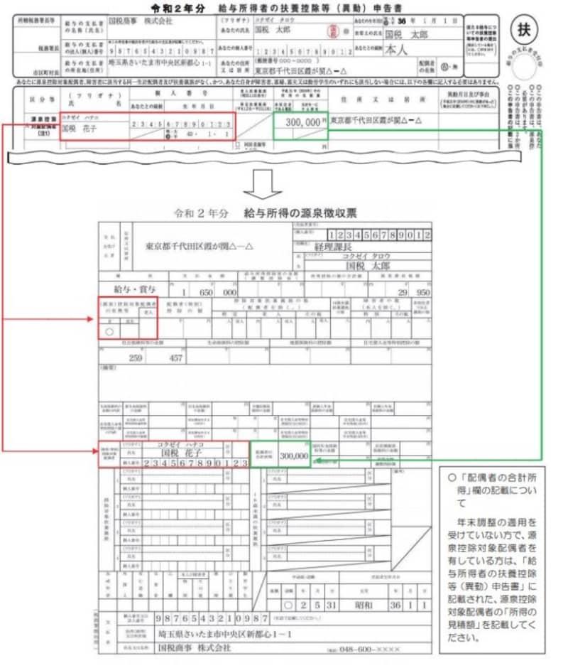 令和2年に中途退職した方の源泉徴収票記載例 (出典:国税庁 資料より)