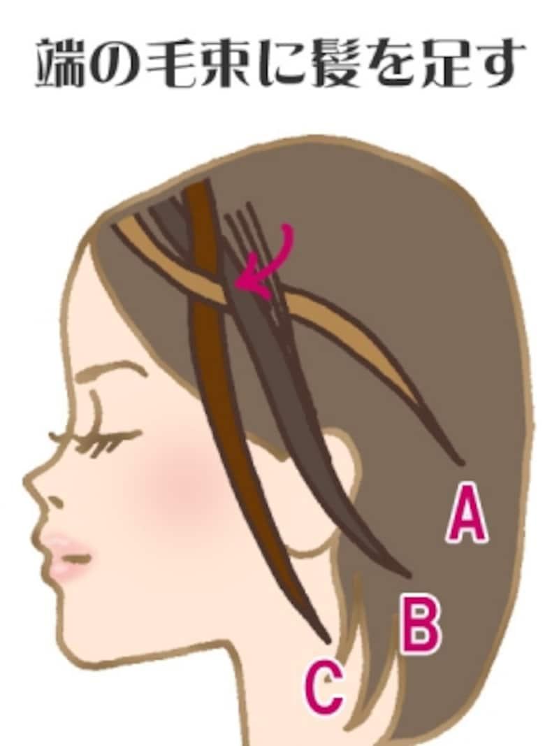 3.端の毛束Bに髪を足す