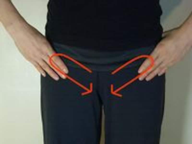 脚のつけ根