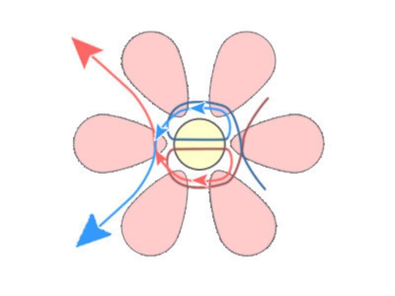 花の編み方2