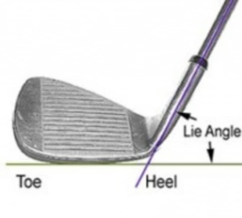ゴルフ,アイアン