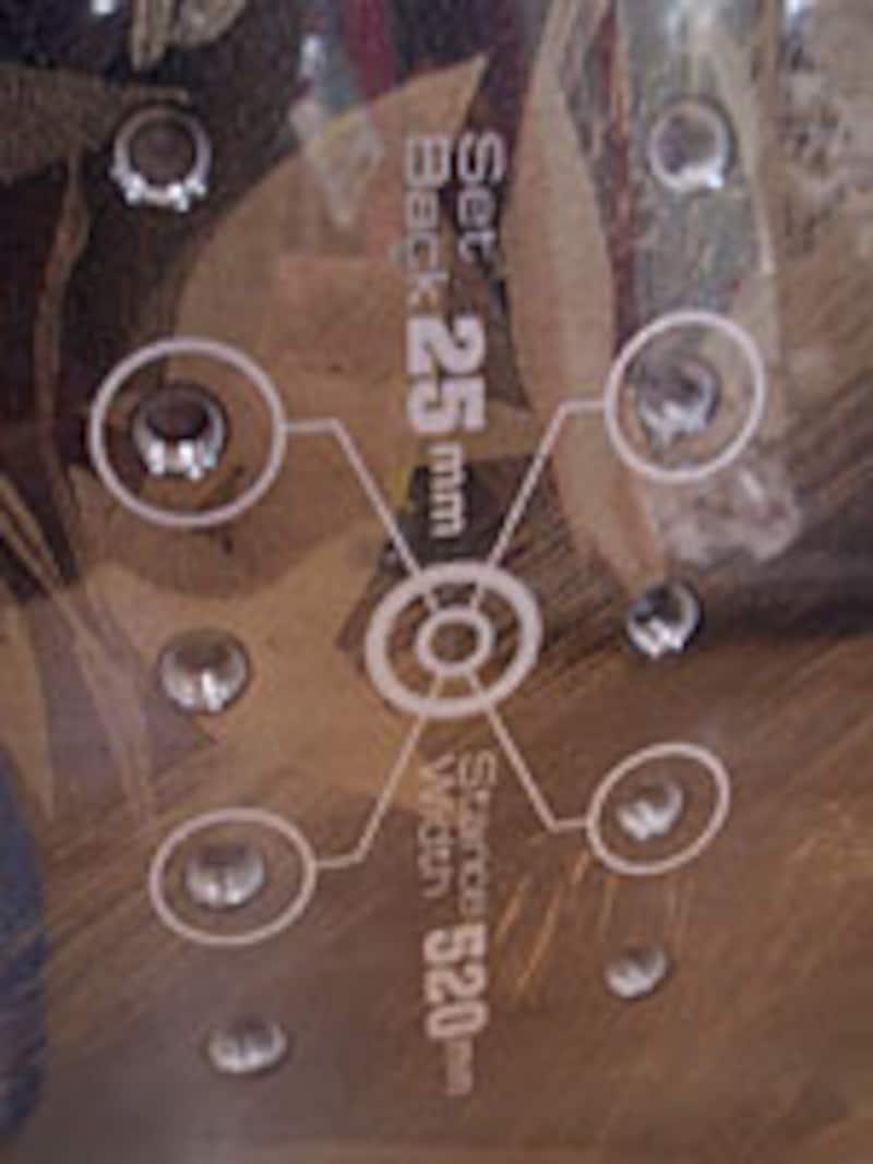 バインディングホールにスタンス幅と一緒にセットバックの幅が記されているモノもあります
