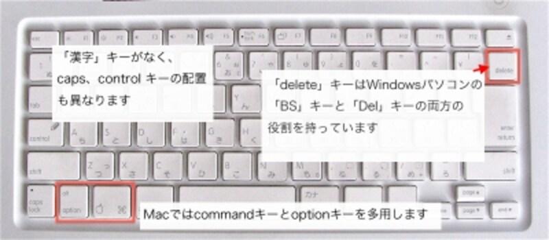「home」「end」「pageup」「pagedown」は「fn」キーを押しながら操作します。さらにMacでは「fn」キーを押しながら「delete」キーを押すと、Windowsでの「Del」キーに相当する動きをします。「Windows」キーに該当するものは「command」キー、「alt」キーは「option」キーです(クリックで拡大)