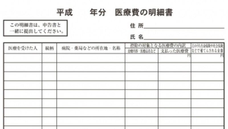医療費の明細書の例。医療を受けた人別、かかった病院別などに区別して集計します