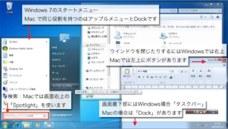 Windowsでは主にスタートメニューから各種操作を行うようになっています(クリックで拡大)