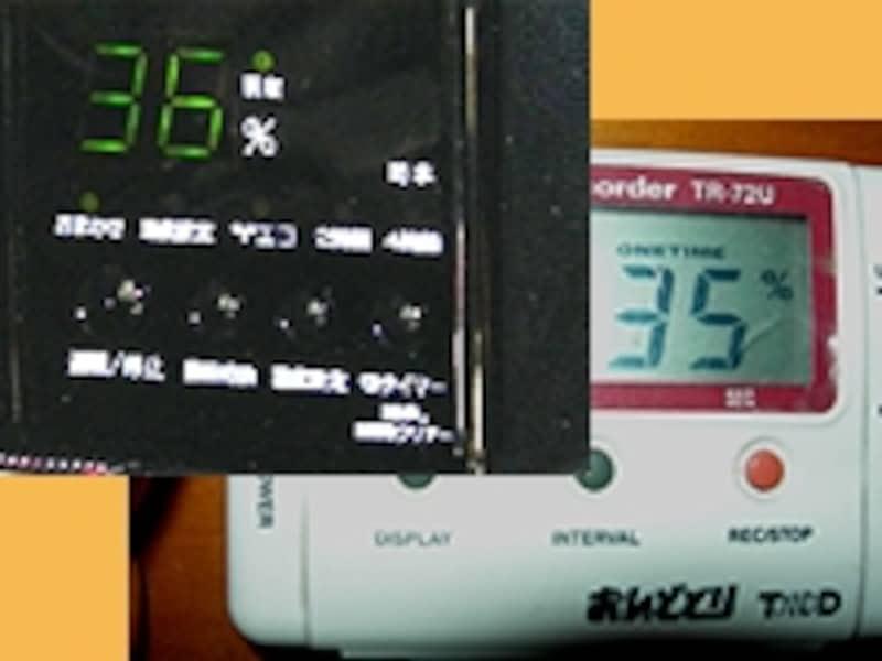 温度・湿度の計測機で精度を確認!誤差1%程度と優秀でした