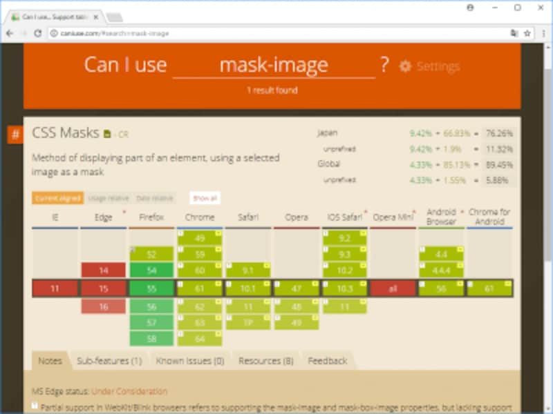 mask-imageプロパティのサポート状況