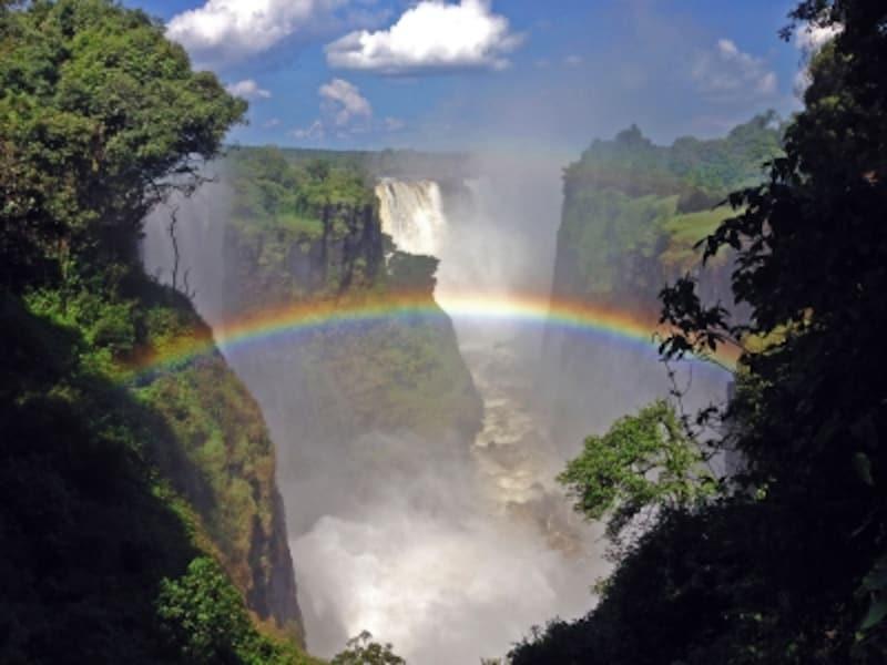 ジンバブエ側から見たヴィクトリアの滝