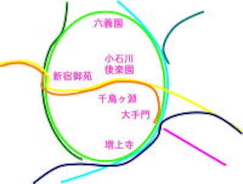 「東京さくら散歩」でご紹介した桜の名所の位置関係