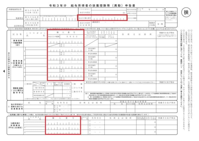 年末調整時に提出する「給与所得者の扶養控除等(異動)申告書」。平成28年分以降は個人番号(マイナンバー)の記入欄が増えている。上の図は国税庁HPに記載されている「令和3年分給与所得者の扶養控除等(異動)申告書」に、筆者がマイナンバー記入部分に赤で印をつけたもの