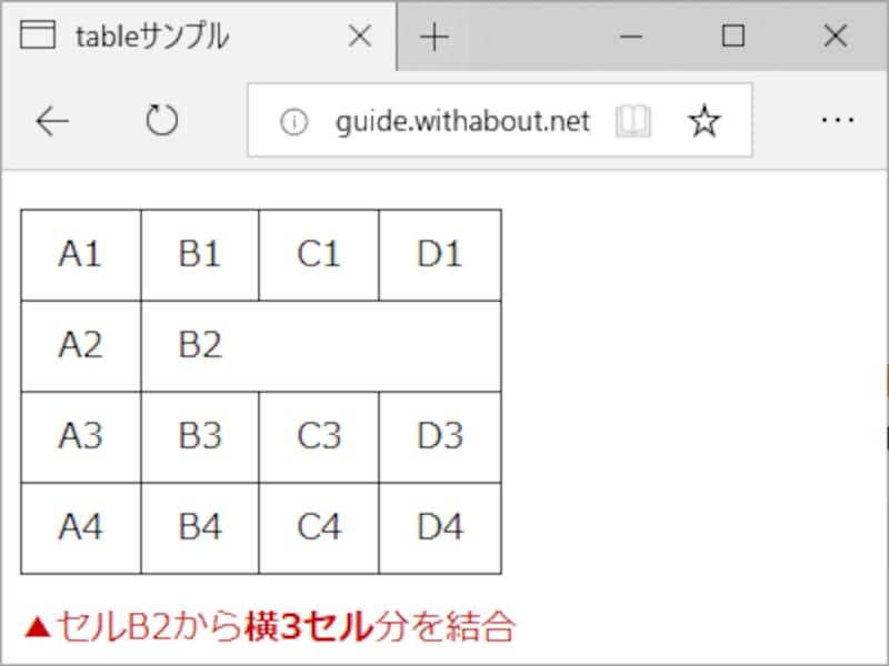 セルを横方向に3つ結合した表示例