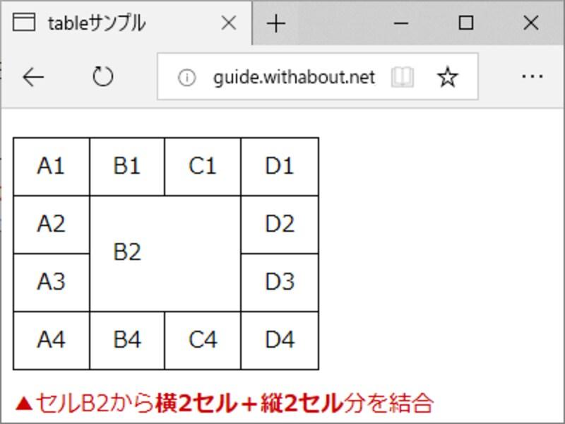 セルを縦横に結合した表示例(横に2つ分+縦に2つ分をまとめて結合)