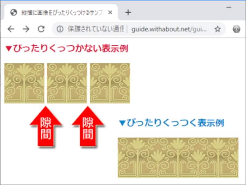 画像を横方向に隙間なく並べたい場合:ぴったりくっつかない例(上側)と、ぴったりくっつく例(下側)