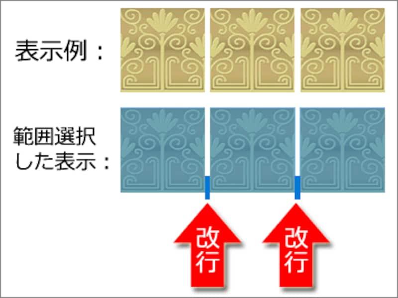 画像と画像の間に挿入される隙間の正体は、HTMLソース内にある改行が「1つ分のスペース」として表示されたもの