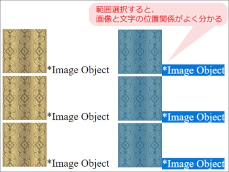 画像の下に余白が表示されてしまう理由は、画像と文字の位置関係に注目するとよく分かる