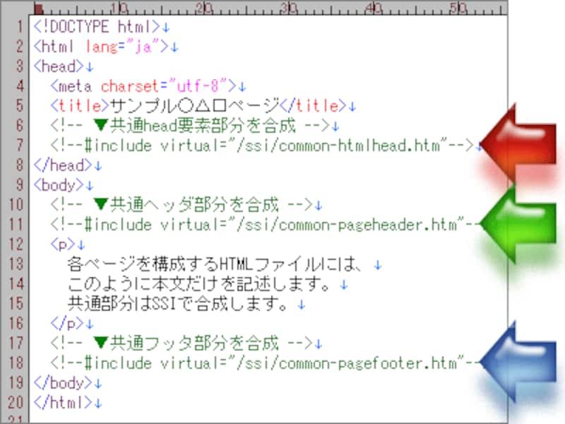 SSIの記述位置に、ウェブサーバ側でファイルが合成される