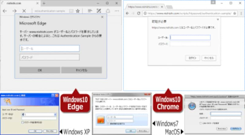 Basic認証(基本認証)が設定されている際に表示される、ユーザー名(ID)とパスワードの入力を求めるログイン画面の例