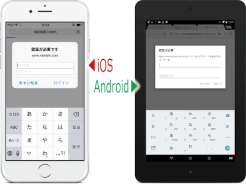 iOS版スマートフォンとAndroid版タブレットでの表示例