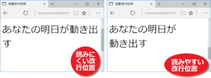 最後の1文字の直前で自動改行されると見た目のバランスが悪くなる(左)