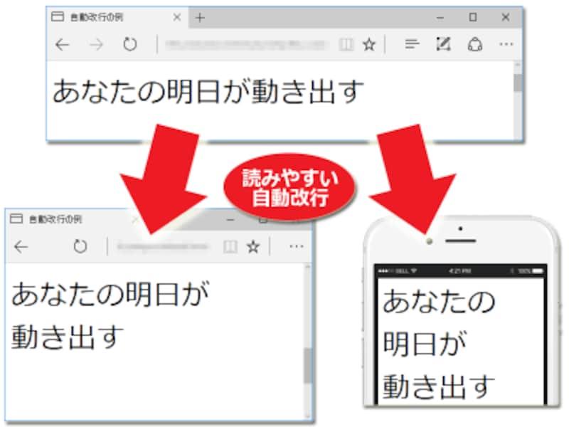 折り返さないと表示できないほど狭い画面でも、読みやすい位置で自動改行される例