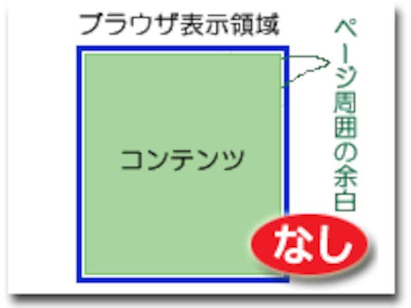 ウェブページ周囲の余白を消す方法