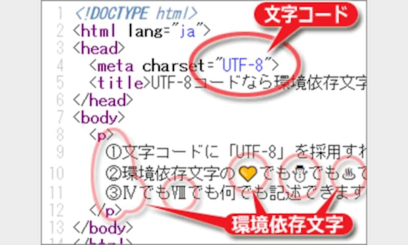 文字コードにUTF-8を使えば、環境依存文字(機種依存文字)でもそのままHTMLに記述してWeb上に表示できる