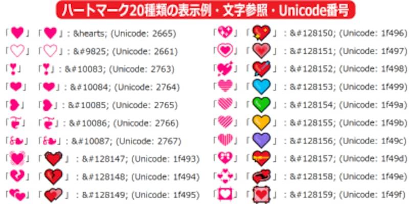 ハート記号20種類の表示例・文字参照・Unicode番号
