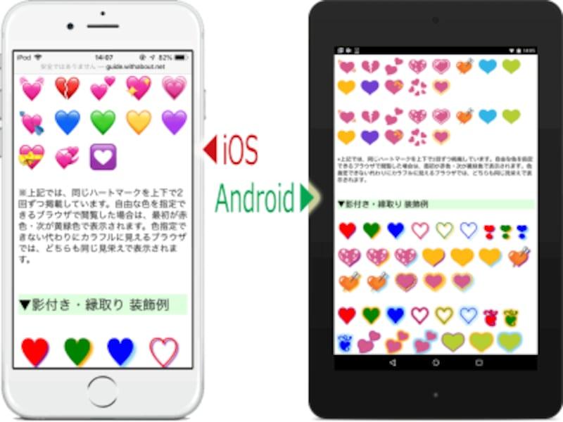 iPhone(iOS)やAndroid端末でもハートの絵文字を表示可能